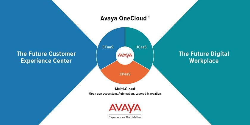 Introducing Avaya OneCloud