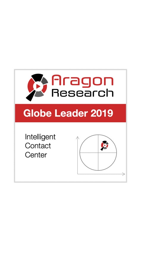 Avaya named a leader in Intelligent Contact Center 2019 in Aragon Research Globe™