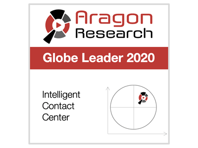 The Aragon Research Globe™ for Intelligent Contact Center, 2020