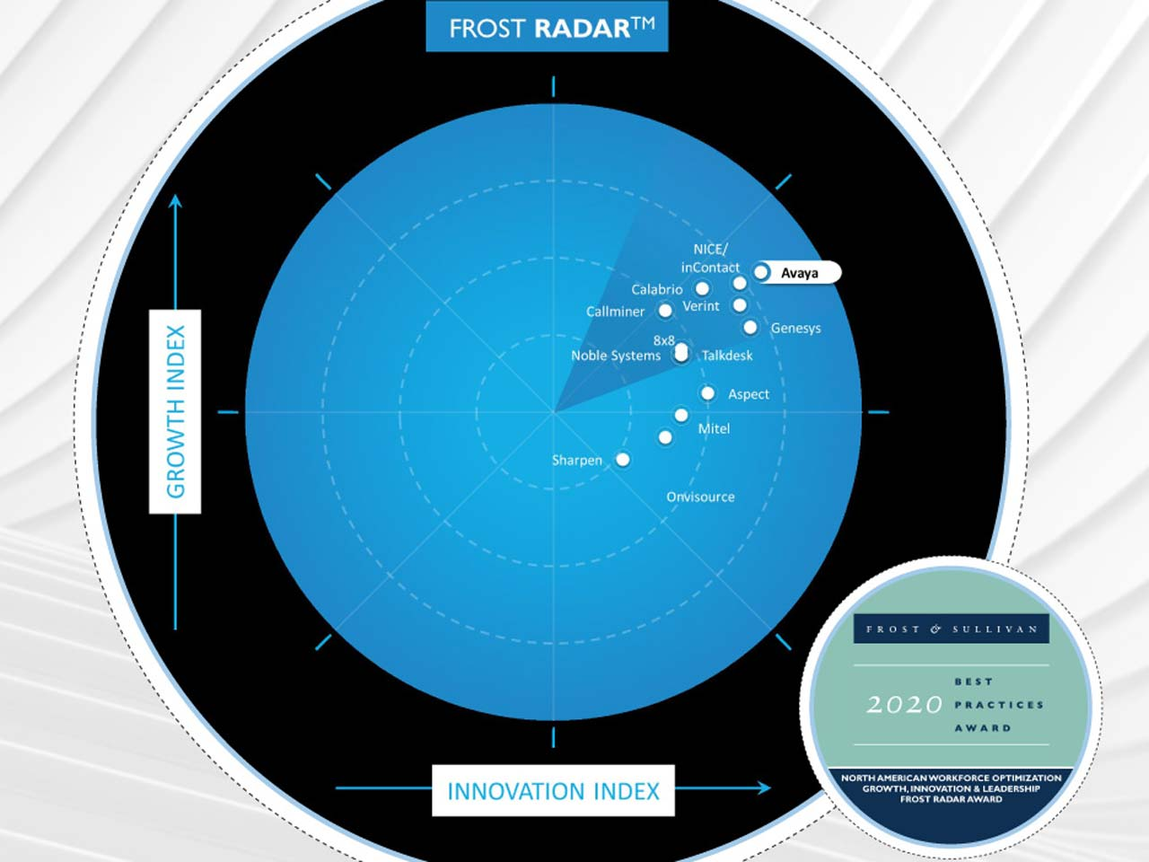 Read the Frost Radar Award
