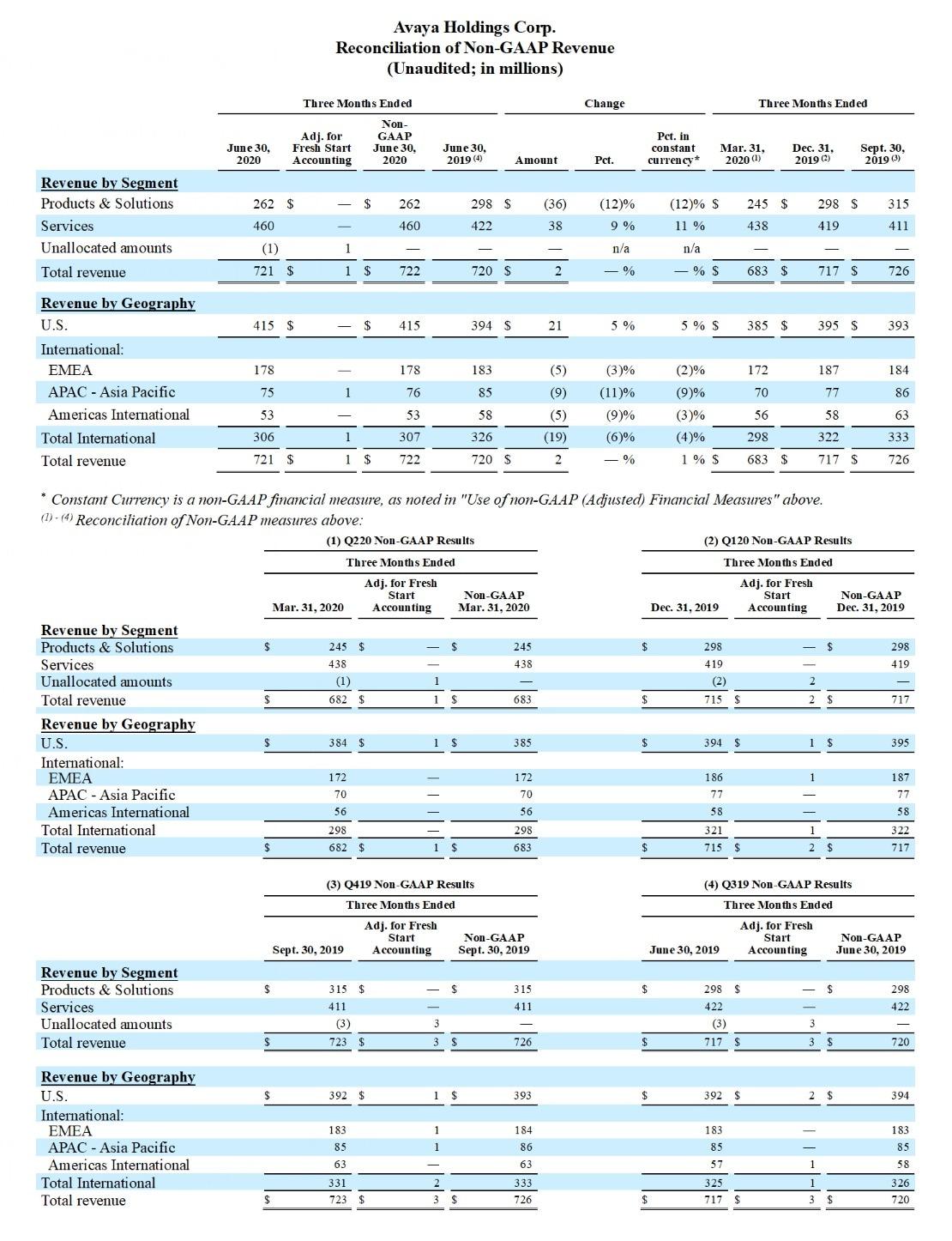FY20 Q3 Earnings Release