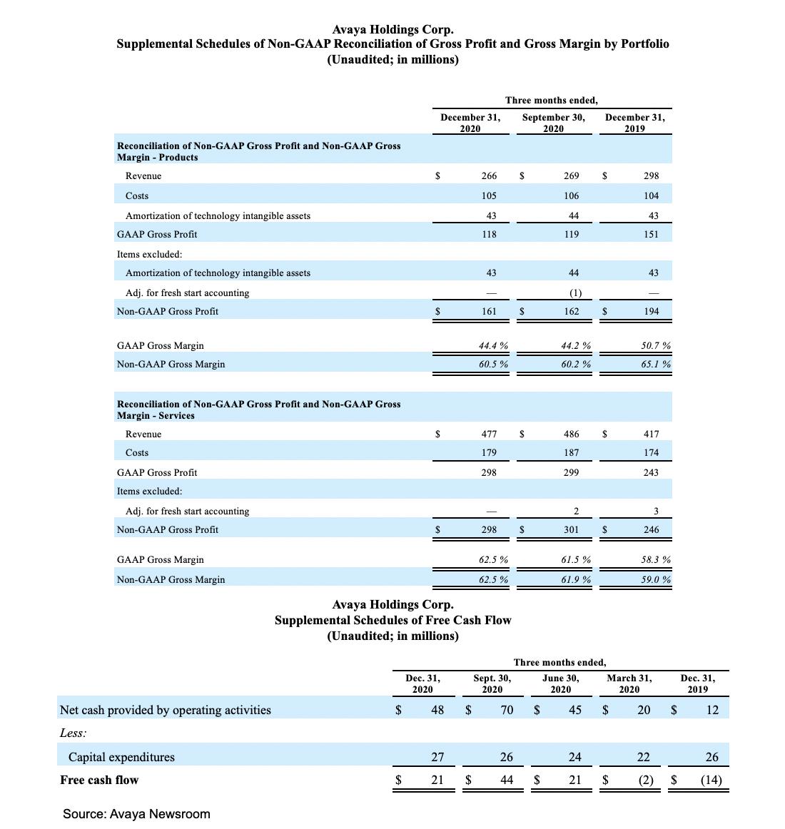 FY21 Q1 Earnings Release