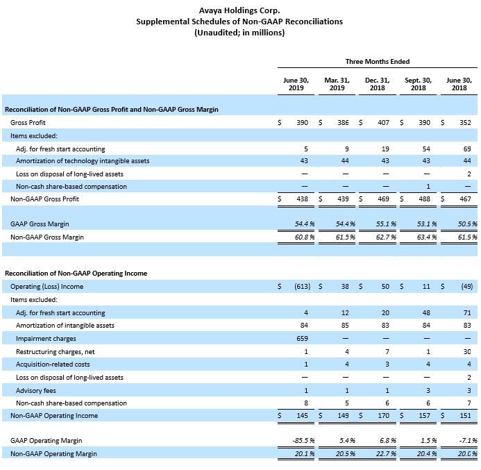 FY19 Q3 Earnings Release