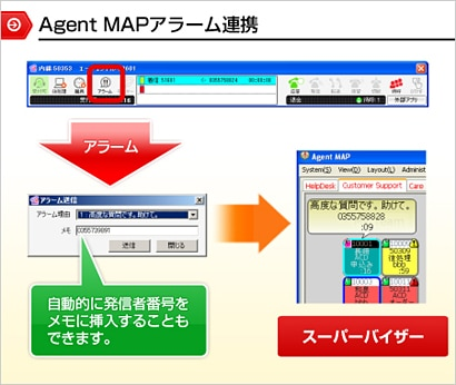 Agent MAPアラーム連携