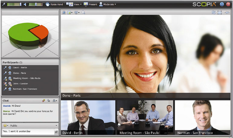 Avaya Scopia® XT Video Conferencing